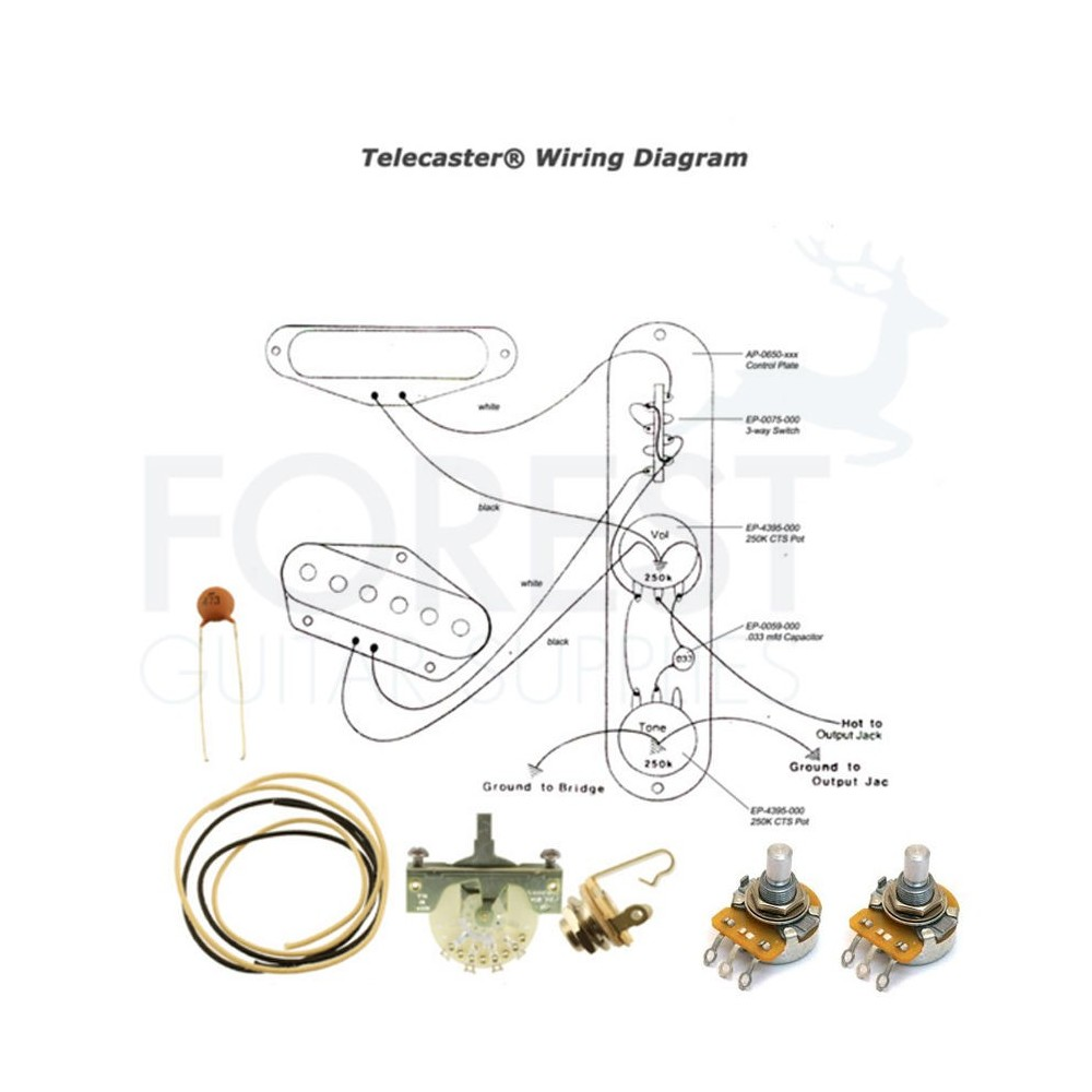 Fender Guitar Jack Wiring Worksheet And Diagram Squier Humbucker Kit For Telecaster Guitars Switchcraft Cts Rh Forestguitarsupplies Com Stratocaster Pickups